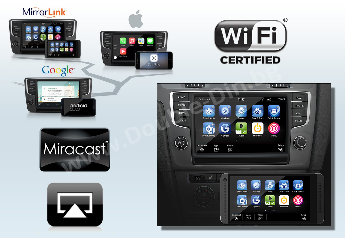 Mirrorlink sharing with Miracast (Android) and Airplay (iPhone)